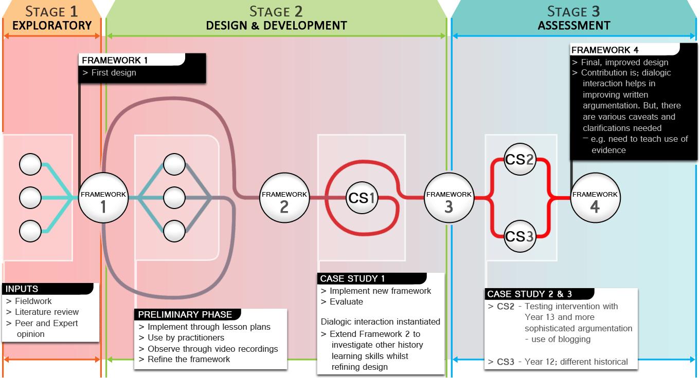 mum-diagram4c